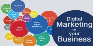 Digital Marketing Johannesburg & Pretoria