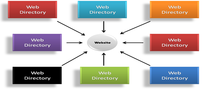 BackLink Building Service in Pretoria
