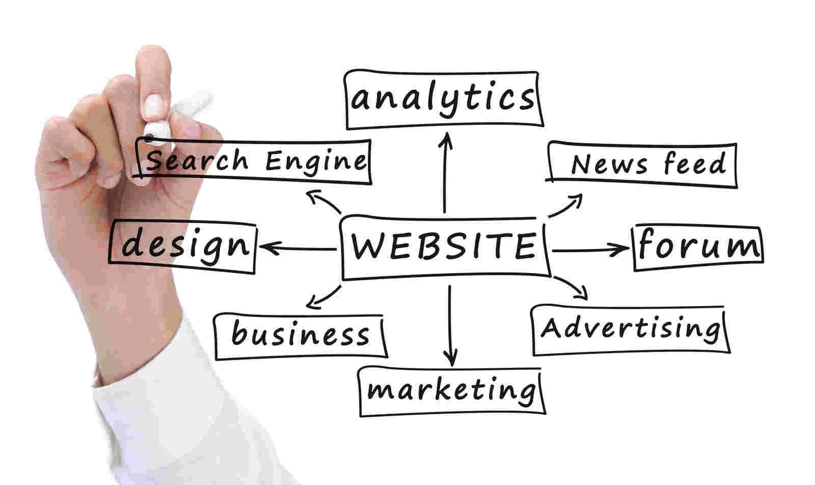 Website Directory Submission Pretoria