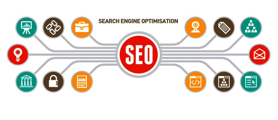 On Page Search Engine Optimization - Website Design Company Pretoria
