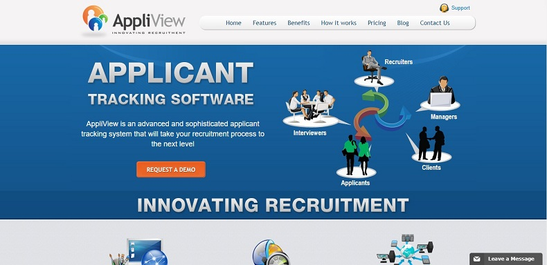 Appliview USA India