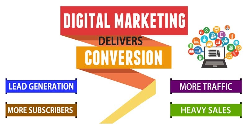 Improve real sale with Digital Marketing 2018