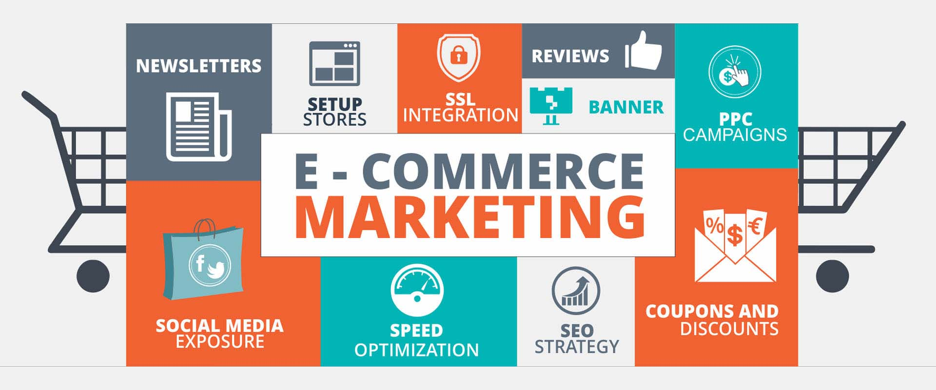 e-commerce website design pretoria