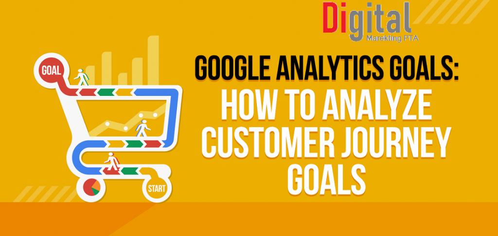 Why Google Analytics is Compulsory in Today's Digital Marketing Era?