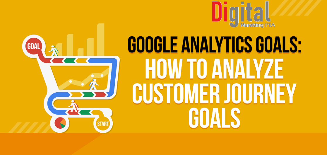 Why Google Analytics is Compulsory in Today's Digital Marketing Era?
